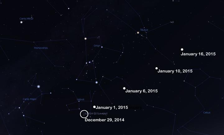 LoveJoy_Comet_path_till_16Jan15